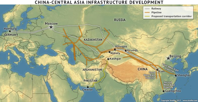 China's Ambitions in Xinjiang and Central Asia: Part 1