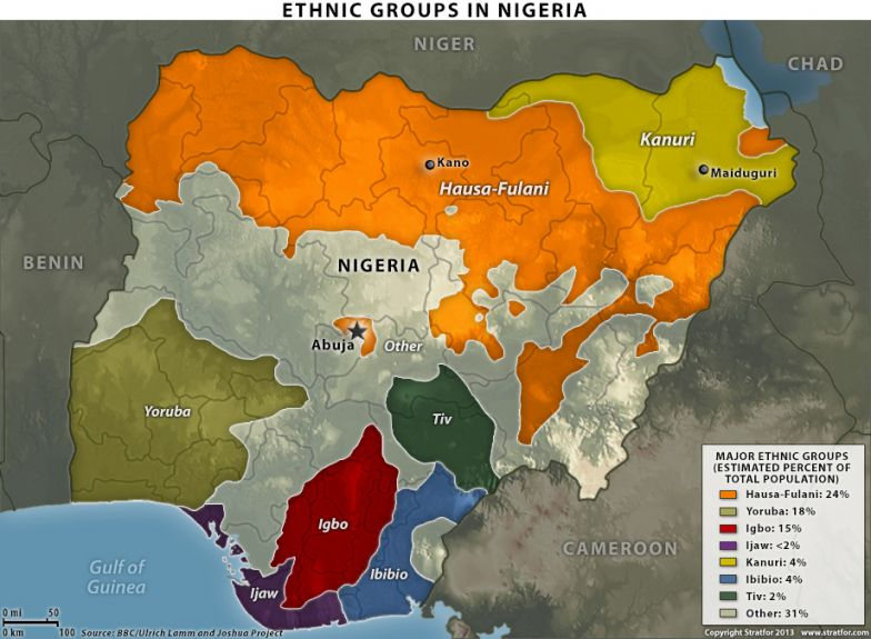 Nigerian Ethnic Groups
