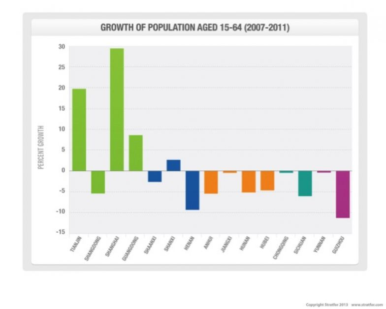 Growth of Population Aged 15-64 (2007-2011)