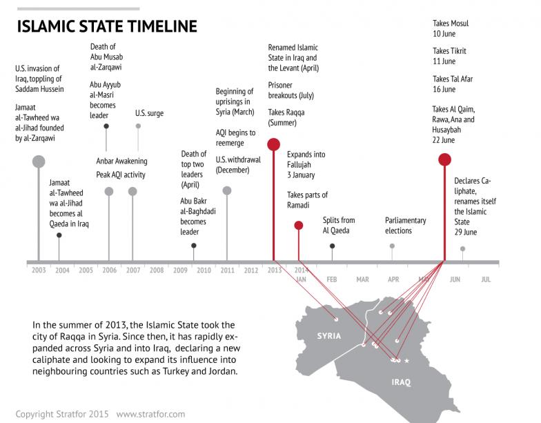 Considering an Islamic State and al Qaeda Reconciliation