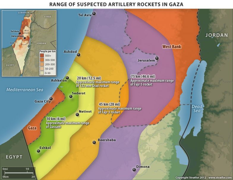 Range of Gaza Rockets
