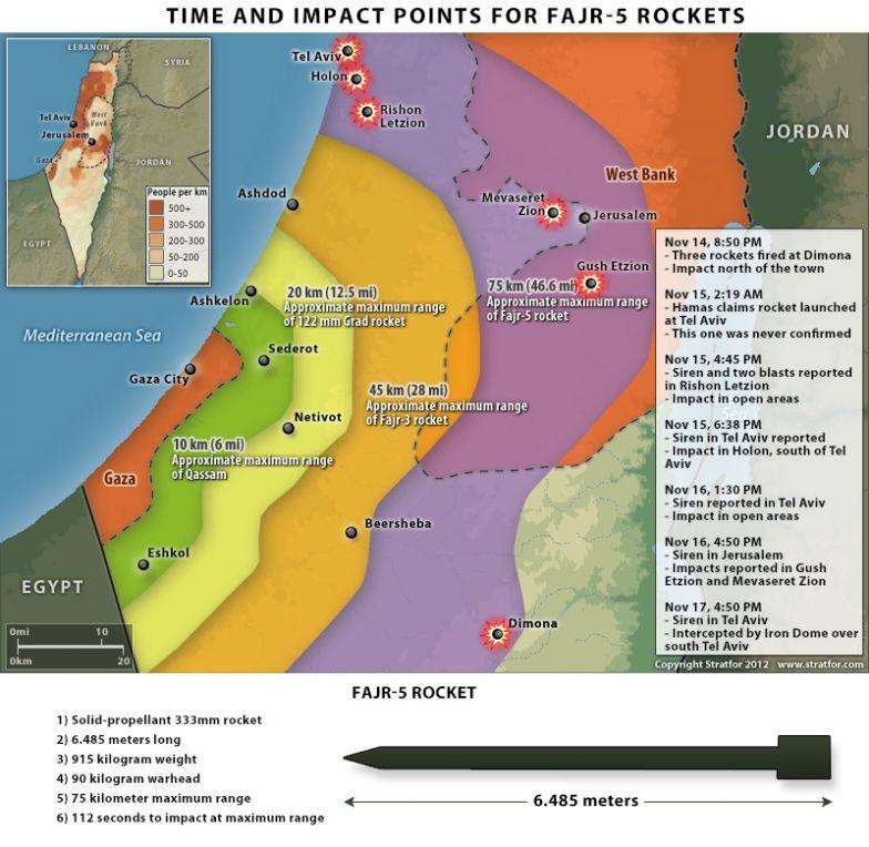 Similar Timing for Long-Range Rockets from Gaza