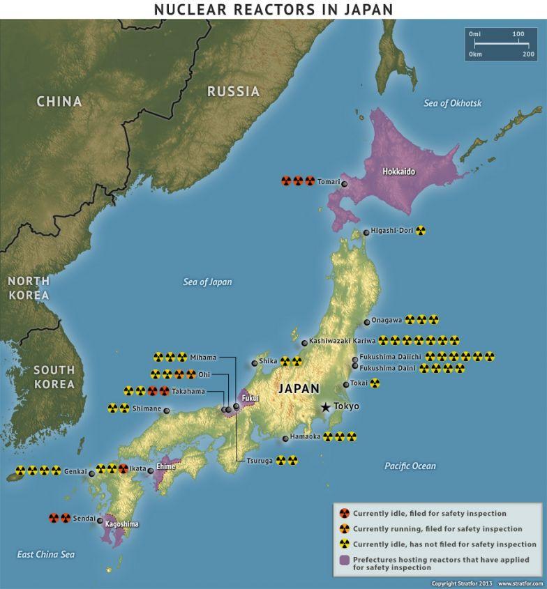 Nuclear Reactors in Japan