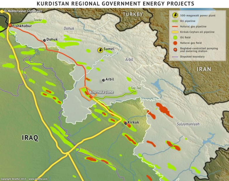 Kurdistan Energy Projects