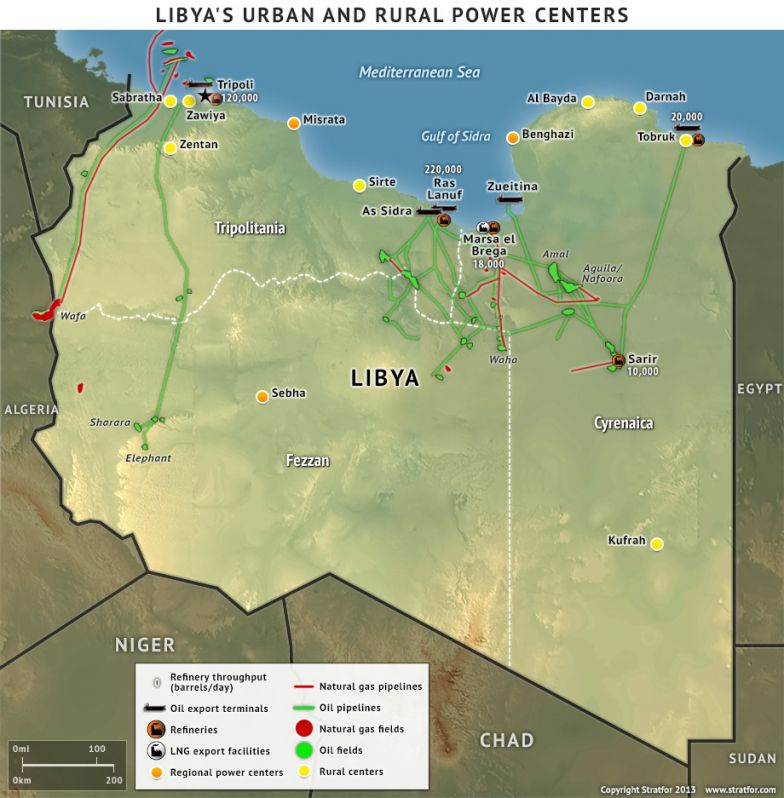 Libya's Urban and Rural Power Centers