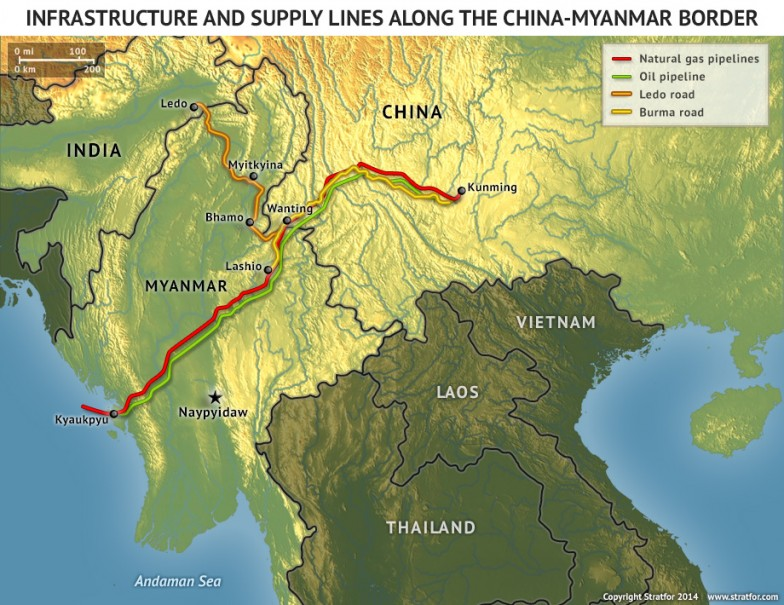 Infrastructure and Supply Lines Along the China-Myanmar Border