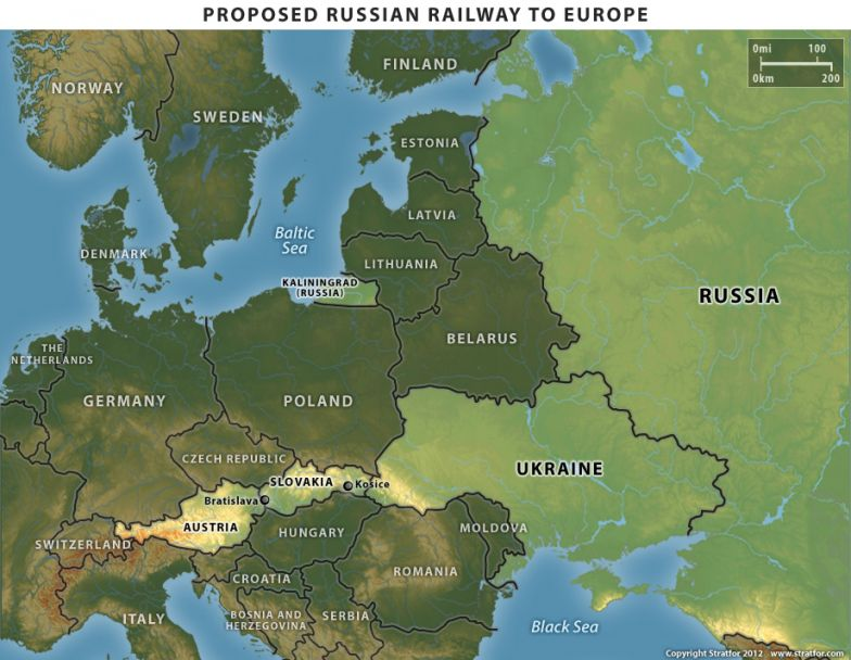 Proposed Russian Railway to Europe