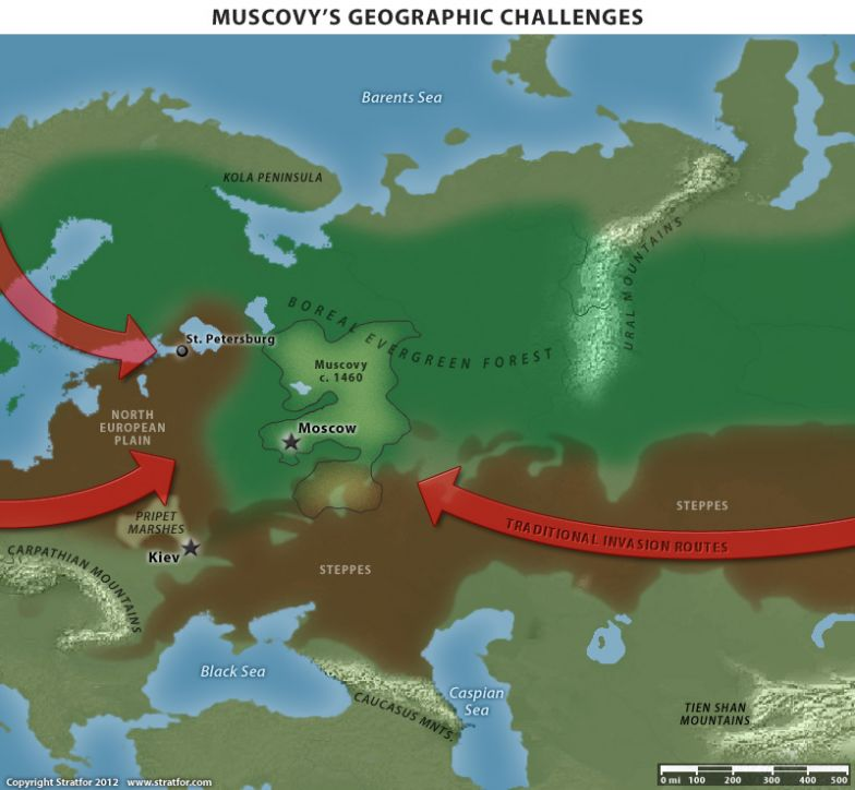 Muscovy's Geographic Challenges