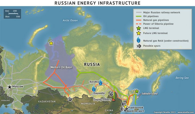 Russian Energy Infrastructure