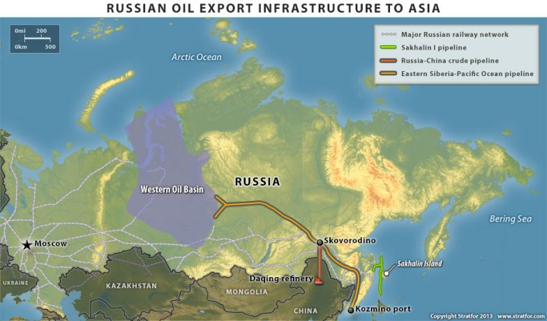 Russian Oil Export Infrastructure To Asia