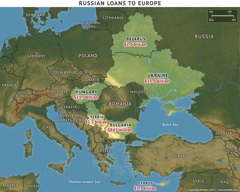 Russian Loans to Europe