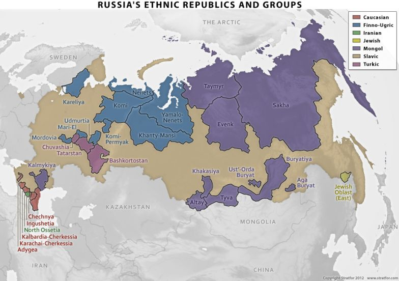 Russia's Ethnic Groups
