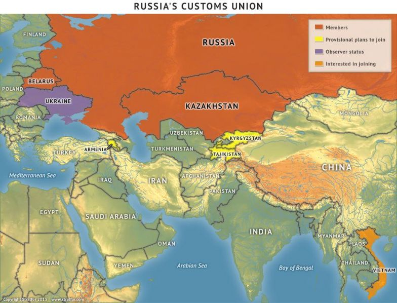 Russia's Customs Union