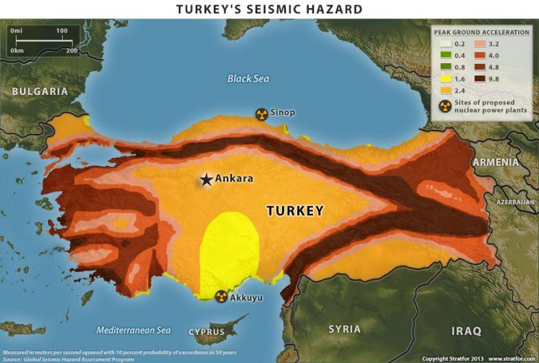 Turkey' Seismic Hazard