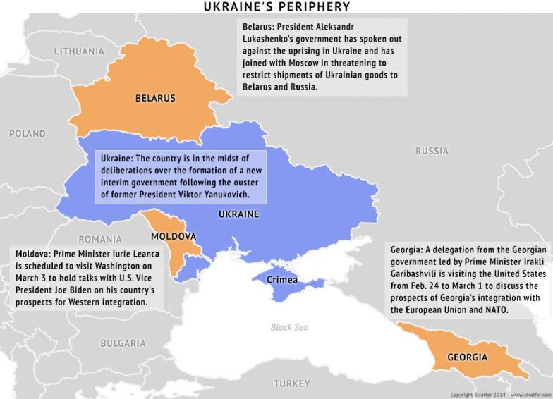 Ukraine's Periphery