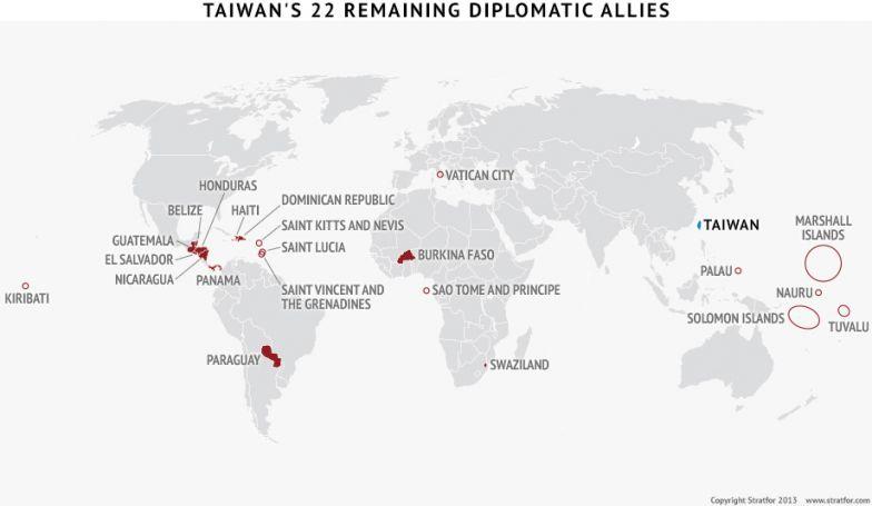 Taiwan's Allies