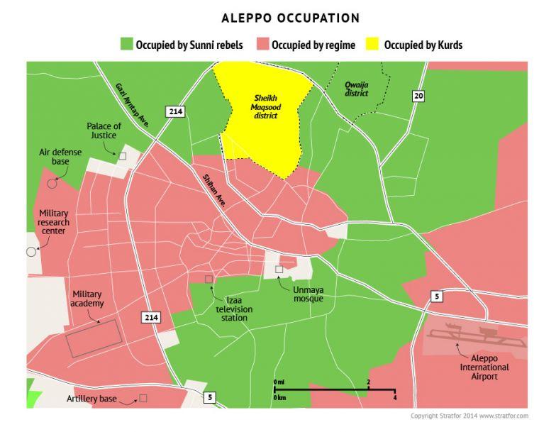 Aleppo Occupation
