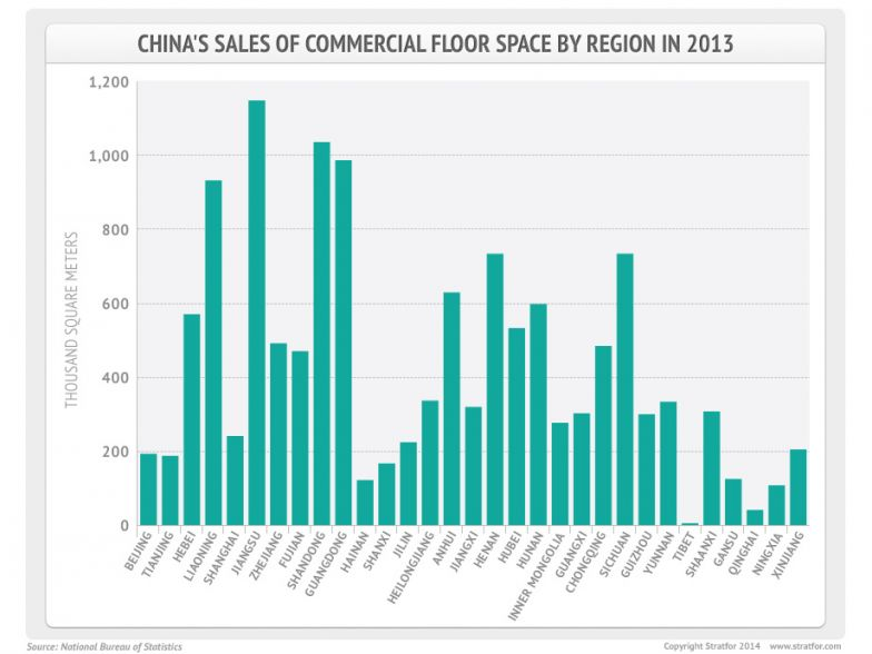 China's Sales of Commercial Floor Space by Region in 2013