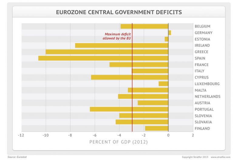 The EU Enforcement Dilemma