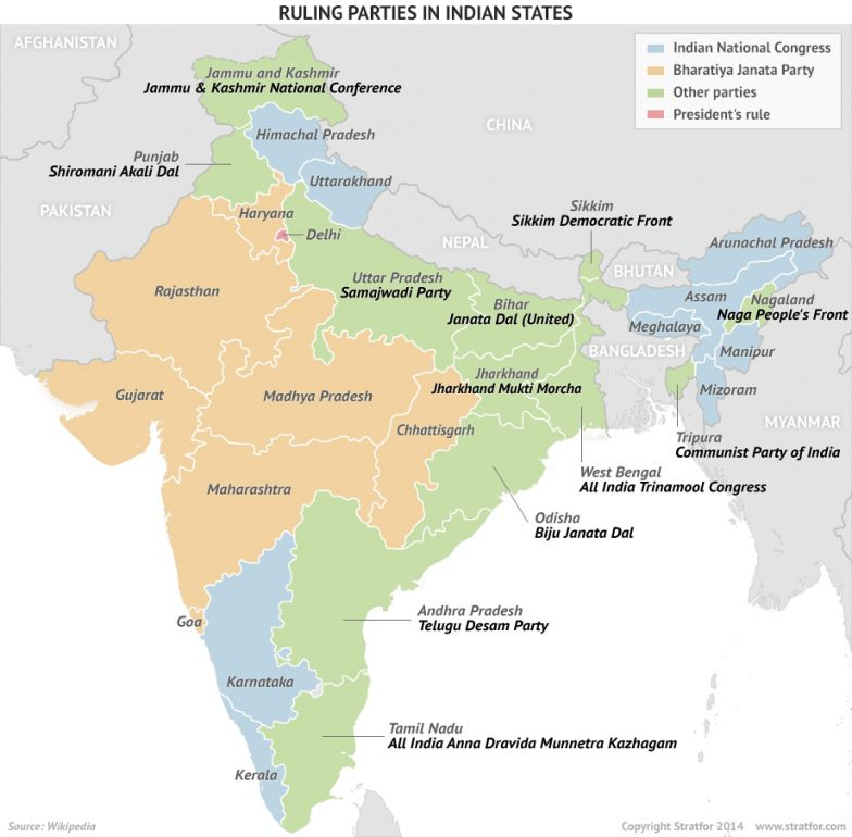 Ruling Parties in Indian States