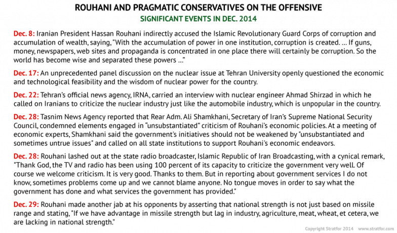 Rouhani and Pragmatic Conservatives on the Offensive