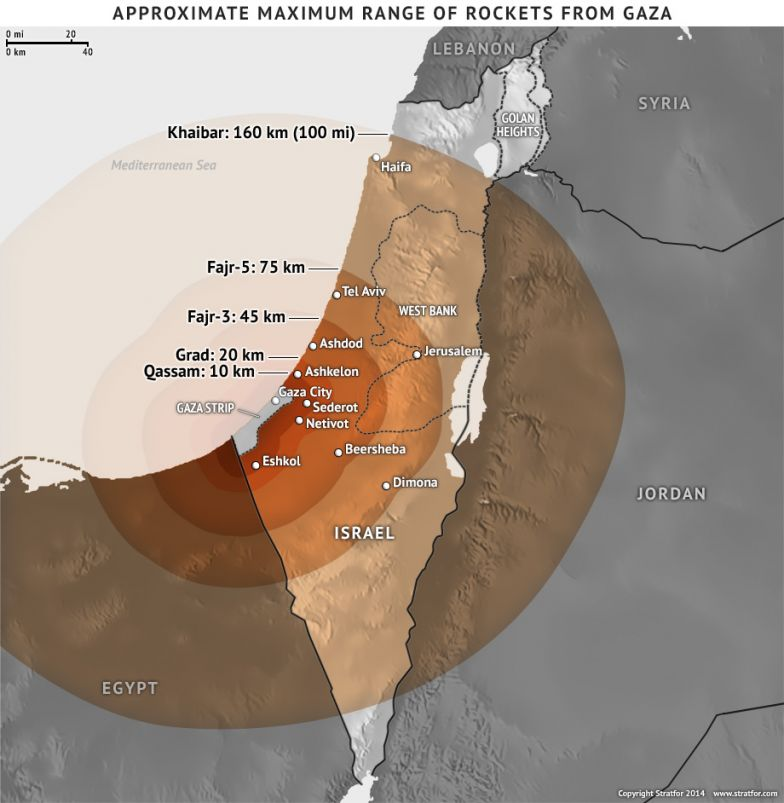 Ranges of Hamas' Rockets