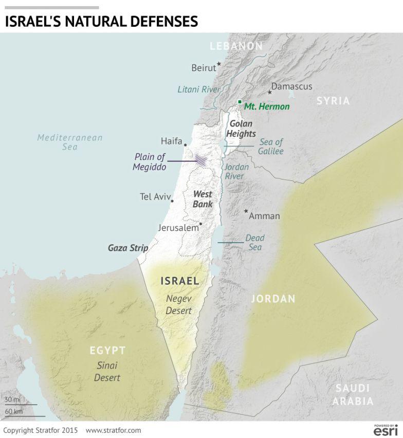 Israel's Natural Defenses
