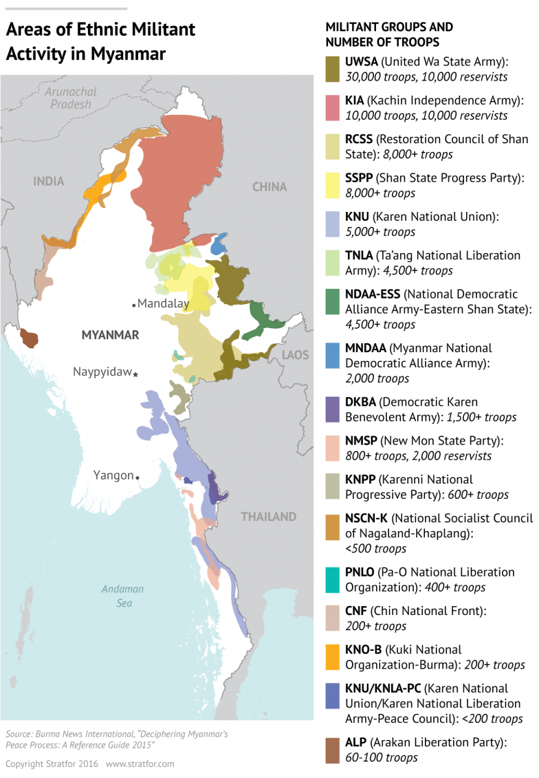 Myanmar's Military Will Challenge the Civilian President