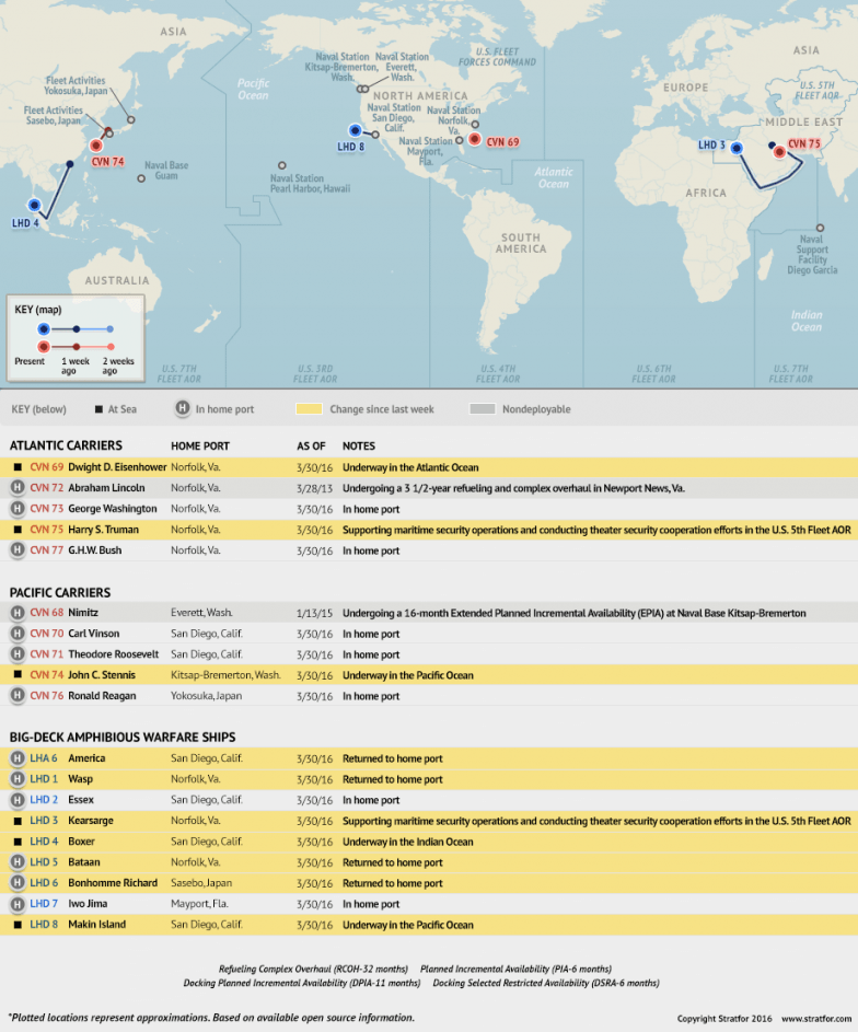 US Naval Update Map March Stratfor Worldview - Us navy fleet map
