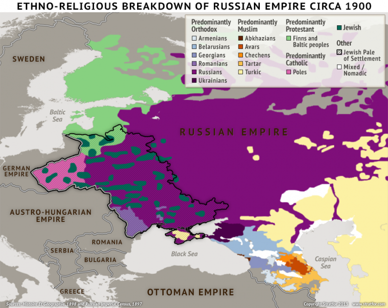 Russia Ethno-Religious Map circa 1900