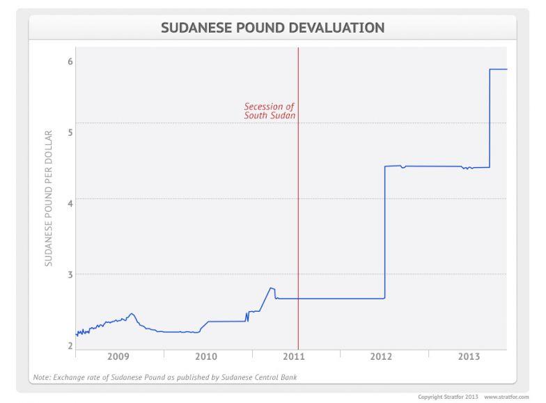 Sudan's Economic Decay