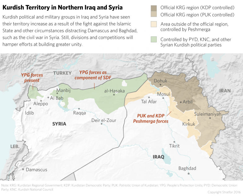where the kurds fit in 2017
