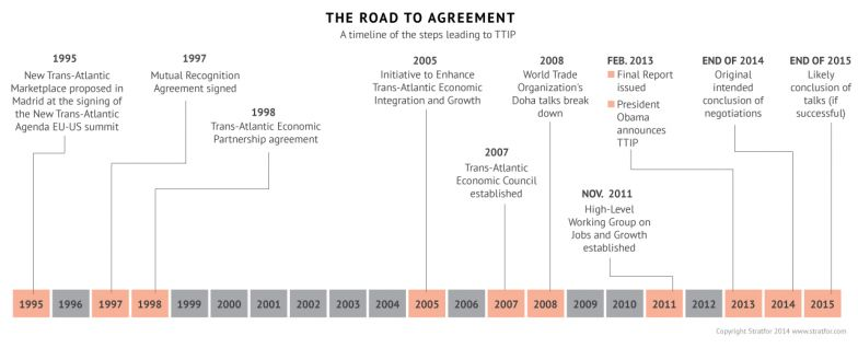 The Road to Agreement