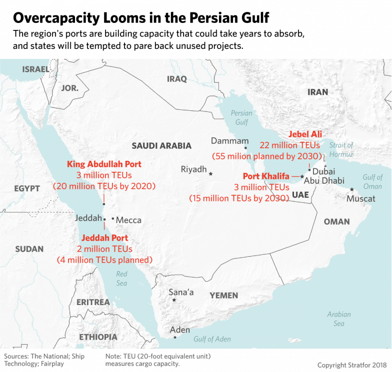 Geopolitics and Shipping: The 5 Biggest Saudi and UAE Ports on countries of uae, cities of uae, regions of uae, states of uae, geographical features of uae, national flag of uae, peninsulas of uae,