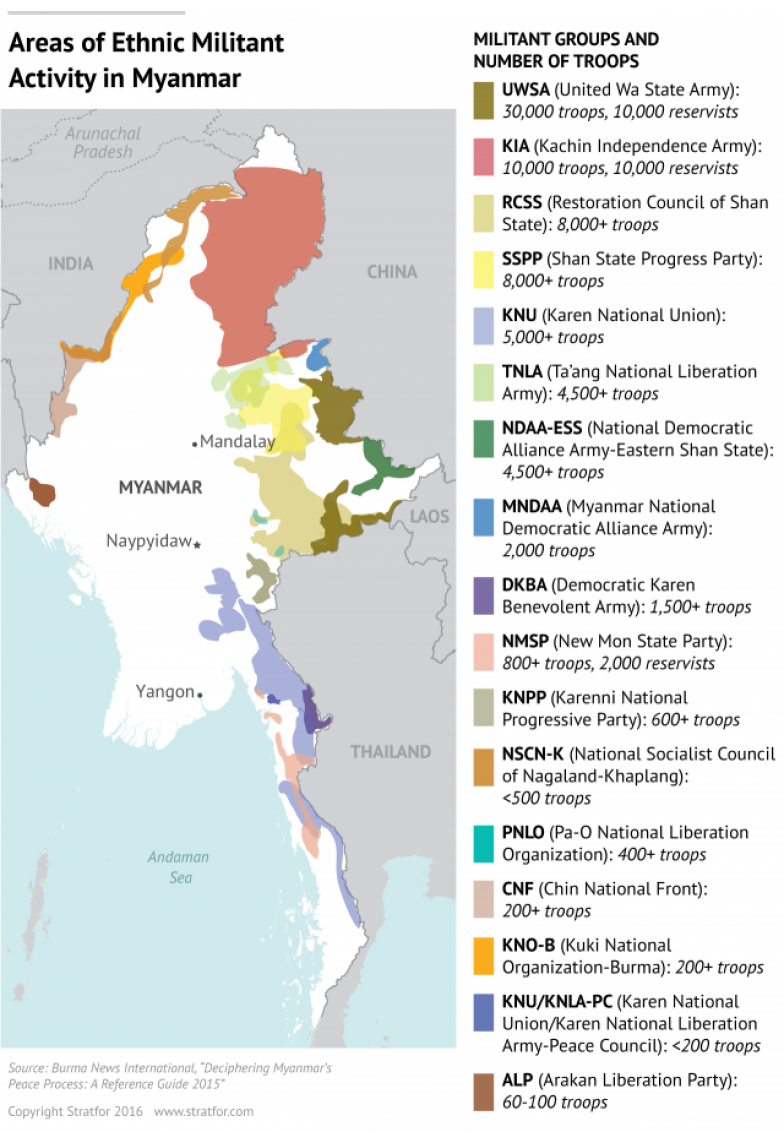 Rebel Groups in Myanmar