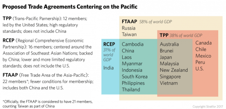 As The Tpp Founders Southeast Asia Hedges Its Bets