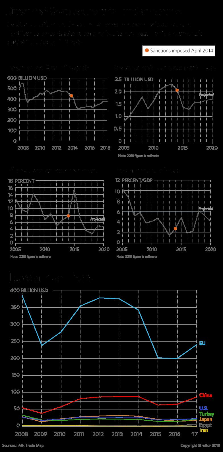 2019 Annual Forecast