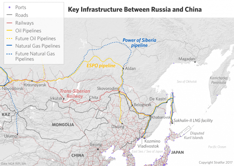 Infrastructure Between Russia and China