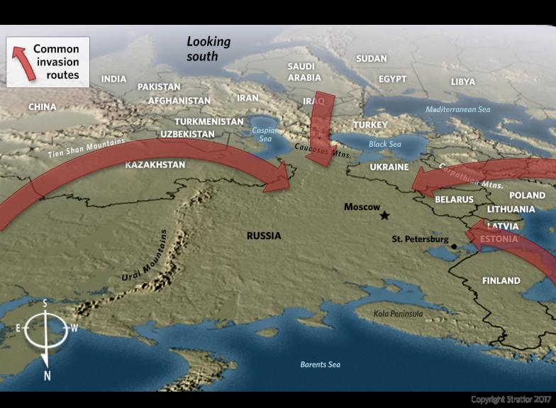 The Geopolitics of Russia Permanent Struggle