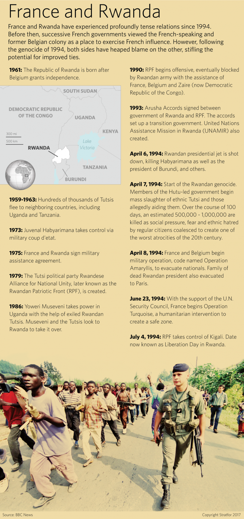 A Rwandan timeline. France and Rwanda have experienced tense relations since 1994.
