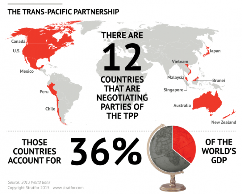 controversial trans pacific partnership agreement - 640×512