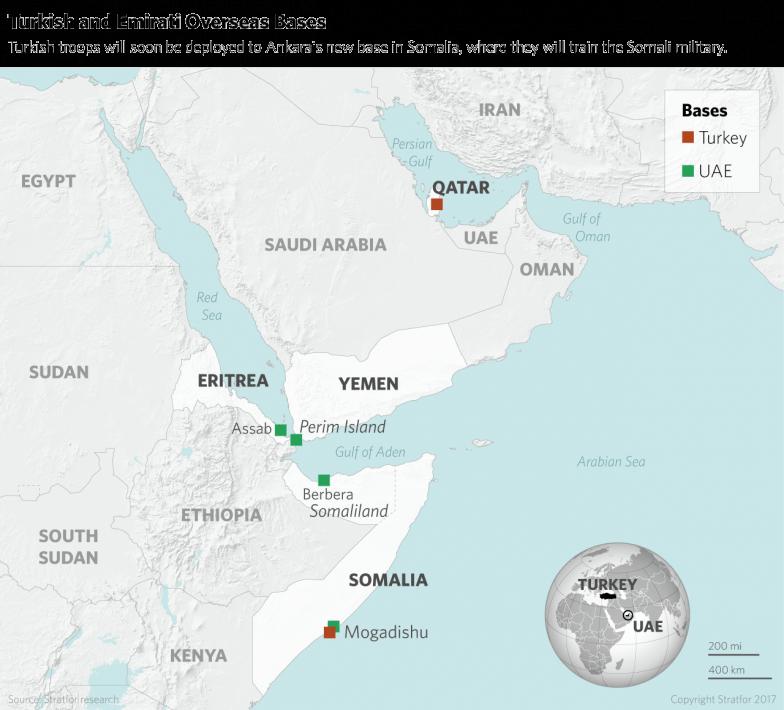 Turkish and Emirati Bases Overseas