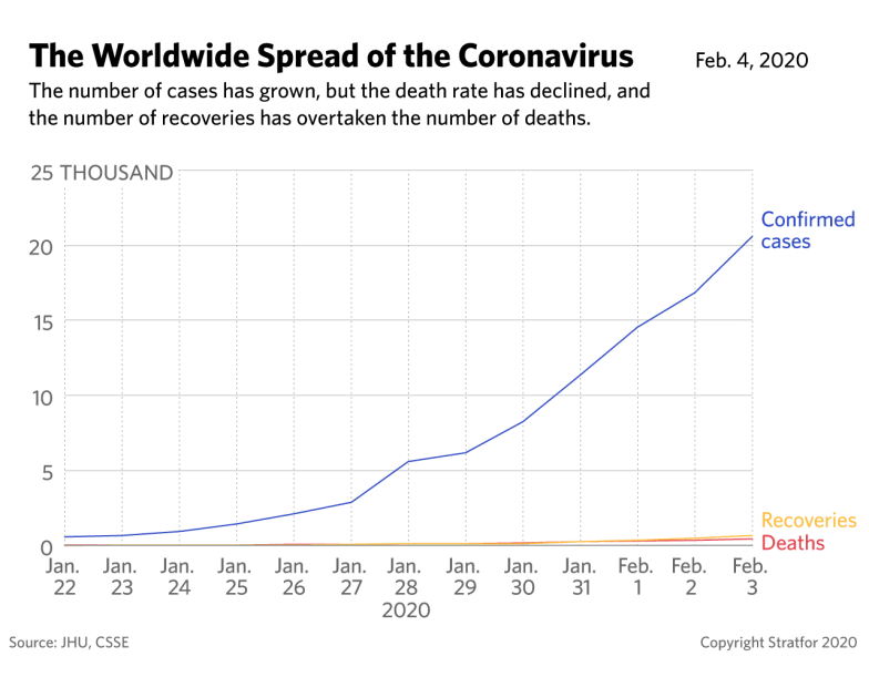 A chart showing the worldwide spread of the coronavirus