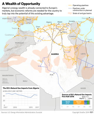 A map showing Algerian natural gas infrastructure