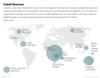 A map shows the reserves of cobalt in countries around the world.