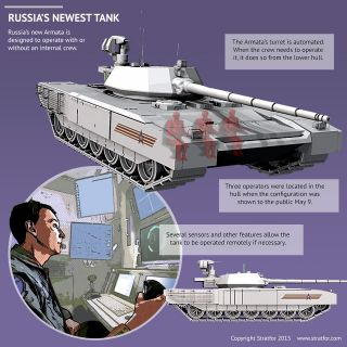 Russia's new Armata tank is designed to operate without an internal crew.