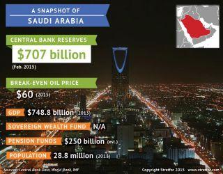 Saudi Arabian key economic indicators