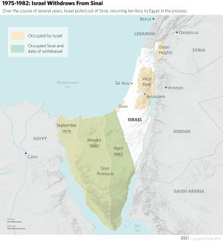Israel-Palestine After the Israel Leaves the Sinai Peninsula