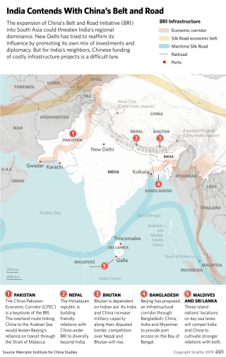 This map shows various BRI projects in India's neighbors.
