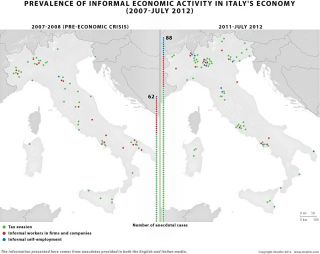 Prevalence of Informal Economic Activity in Italy's Economy (2007-July, 2012)